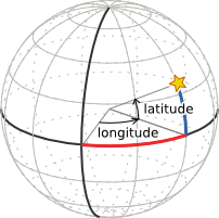 How To Convert From Latitude And Longitude To Ordnance Survey Grid - Elevation from lat long coordinates